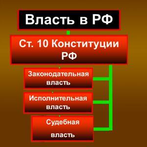 Органы власти Кемерово