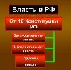 Органы власти в Кемерово